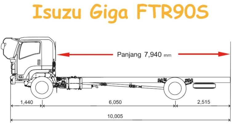 isuzu-giga-ftr-90s