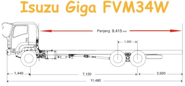 Isuzu-giga-fvm-34-w