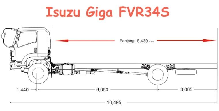 desain-teknis-isuzu-giga-fvr-34-s